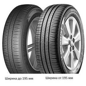 Купить Летняя шина MICHELIN Energy XM2 195/65R15 91H